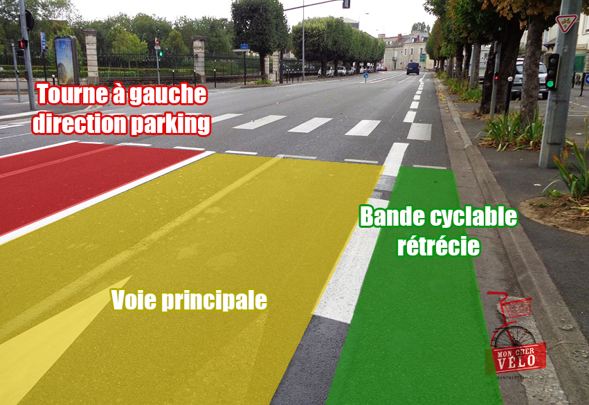 bande cyclable et piste cyclable différence